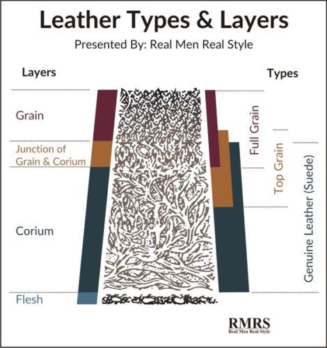chất liệu vải microfiber là gì, Chất Liệu Vải Microfiber Là Gì ? Và Ứng Dụng Của Chất Liệu Microfiber